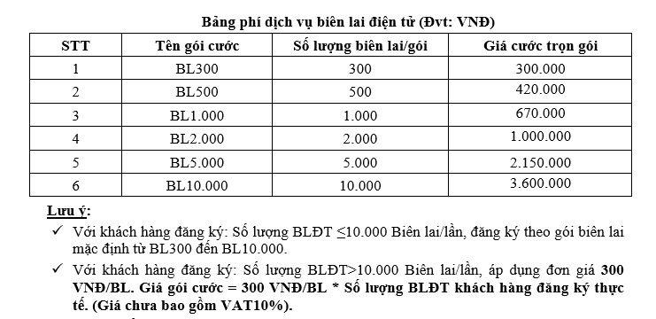 Biên lai điện tử VNPT